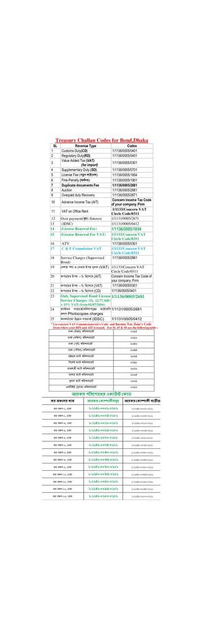 Challan Dhaka Codes Bd Treasury Bond Pls