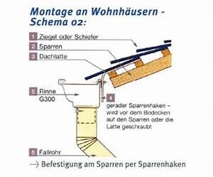 Dachrinne Ablaufrohr Montieren : dachrinnen montieren montageanleitung ~ Whattoseeinmadrid.com Haus und Dekorationen