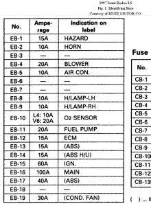 Isuzu Rodeo Question Fuse Box Diagram Electrical