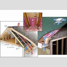 Ideas Extraordinary Soffit Vent Baffles For Your Attic