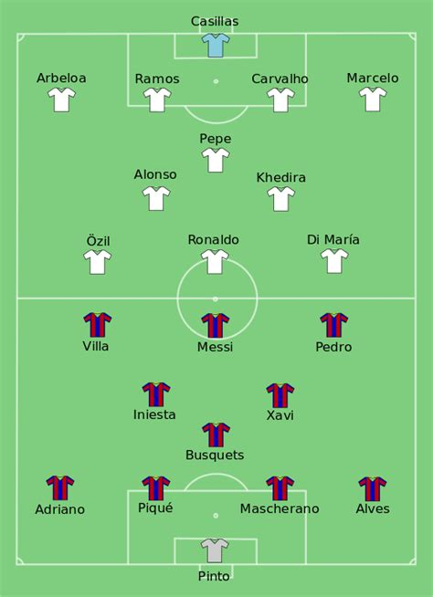 filebarcelona real madrid lineupsvg wikipedia