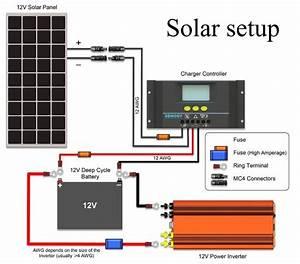 12v Solar Setup Part 3  Installation  With Images