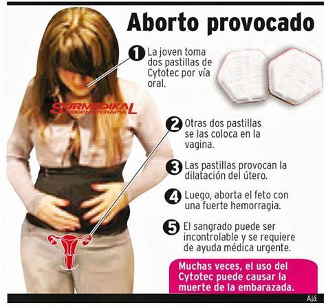 Pastillas Cytotec Misoprostol Causas Y Consecuencias De El Aborto Provocado A Traves Del