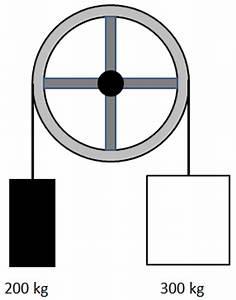 Massenträgheitsmoment Berechnen : aviatik 2012 2 systemphysik ~ Themetempest.com Abrechnung