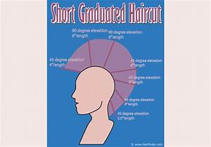 How To Cut A Short Graduated Haircut