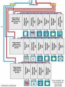 Disjoncteur Pour Vmc : raccorder disjoncteur principal a un tableau debflex 2 ~ Premium-room.com Idées de Décoration
