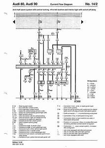 Audi A4 Wiring Diagram Pdf