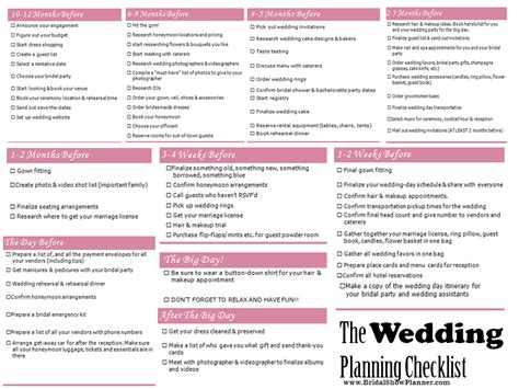 printable wedding checklist timeline 7 best images of printable wedding timeline checklist 12 month wedding checklist timeline