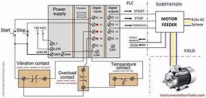Plc Motor Control Ladder Logic Programming
