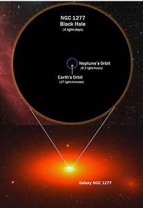wordlessTech   Biggest Ever Black Hole 17 billion times ...