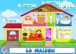 Piece De La Maison En Anglais : francuski przy kawie dom ~ Preciouscoupons.com Idées de Décoration