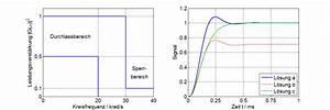 übertragungsfunktion Berechnen : systemtheorie online entwurf eines butterworth tiefpasses ~ Themetempest.com Abrechnung