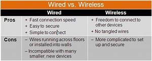 How To Communicate Wirelessly With Your Controller   U2013 H M B