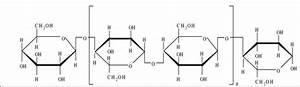 Typical Cellulose Molecule