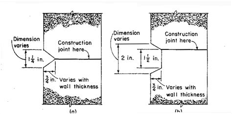 Horizontal Construction Joints In Walls With Vshaped