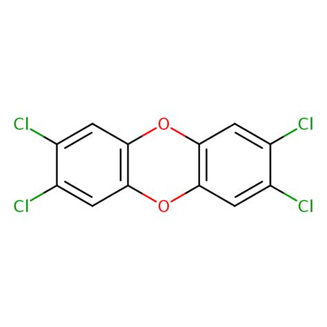 Apr 28, 2021 · dioxins are mainly byproducts of industrial practices. 2,3,7,8-Tetrachlorodibenzo-p-dioxin | SIELC