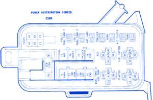 1995 Dodge Caravan Fuse Box Diagram by Dodge Stealth 1995 Fuse Box Block Circuit Breaker Diagram