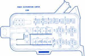 Dodge Stealth 1995 Fuse Box  Block Circuit Breaker Diagram