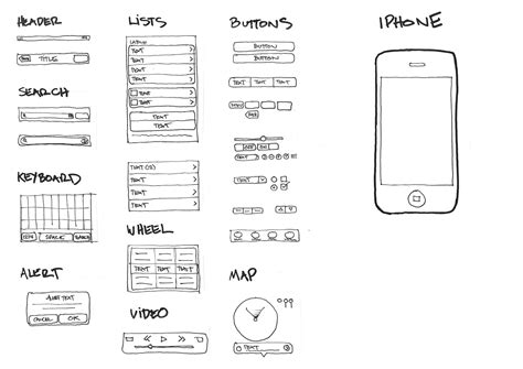 sketch iphone template iphone sketch template the architecture of everything