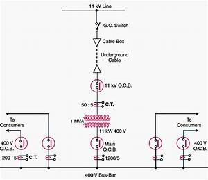 Single Line Diagrams Of Substations 66  11 Kv And 11  0 4 Kv  Reading  U0026 Analysis