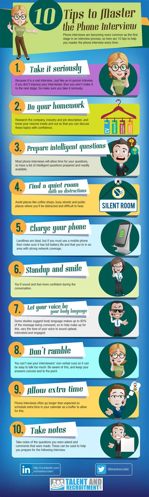 10 Tips To Master The Phone Interview [infographic