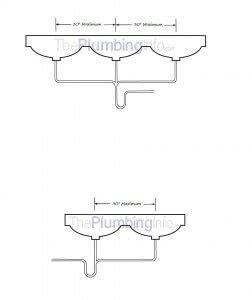 plumbing traps
