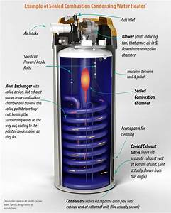 Water Heaters Are Our Business