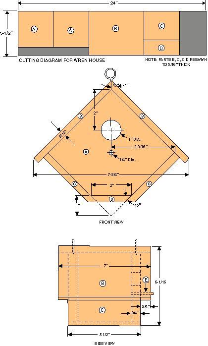 choosing diy birdhouse plans