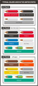 52 Best Safety Infographics Images On Pinterest