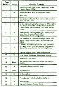 Ford  U2013 Page 18  U2013 Circuit Wiring Diagrams