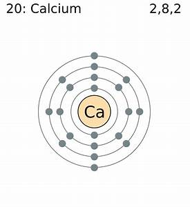 File Electron Shell 020 Calcium Png