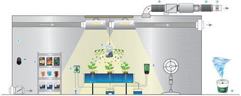 basement bathroom designs grow room setup and design peenmedia com