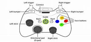 file360 controllersvg wikimedia commons With xbox 360 schematics diagram on xbox one controller wiring diagram