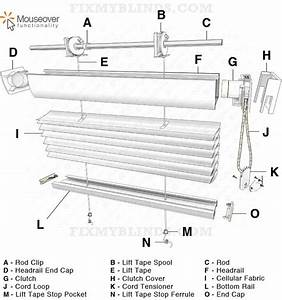 Best 46 Blind Repair Diagrams  U0026 Visuals Images On
