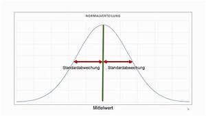 Excel Standardabweichung Berechnen : standardabweichung mit ms excel 2016 youtube ~ Themetempest.com Abrechnung