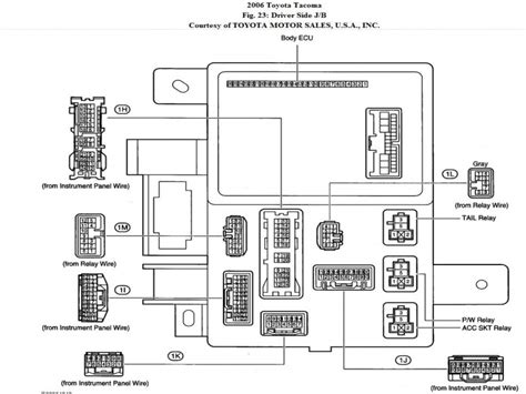 2003 Toyotum Fuse Diagram by 2003 Toyota Tacoma Fuse Box Diagram Wiring Forums