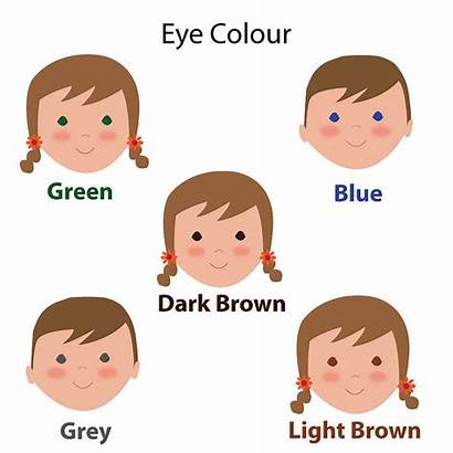 Eye Clipart Colour Face Superhero Personalised Cliparts