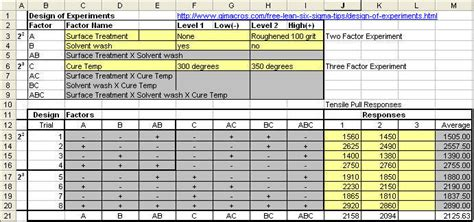 doe software  excel design  experiments software