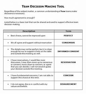 Solve the Frustration of Team Decision-Making | Leadership ...