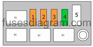 Fuse Box Diagram Chevrolet Captiva  C140  2010