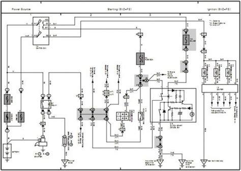 1992 toyota mr2 electrical wiring diagram manual turbo 2 0l 2 2l 4cyl