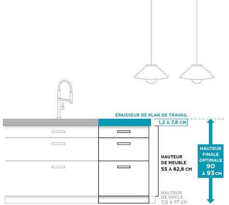 hauteur meubles cuisine l 39 ergonomie de votre cuisine mobalpa