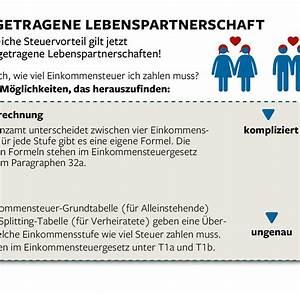 Einkommensteuer Berechnen 2014 : durch wechsel der lohnsteuerklasse steuern sparen welt ~ Themetempest.com Abrechnung
