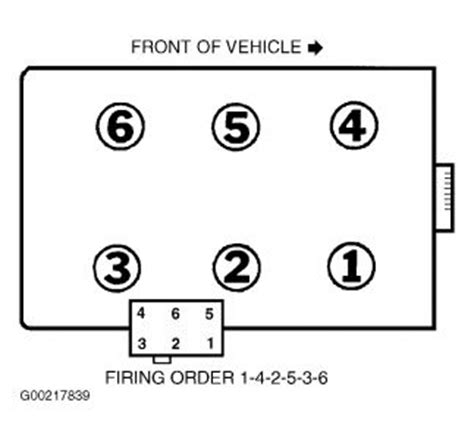 ford  firing order diagram electrical problem