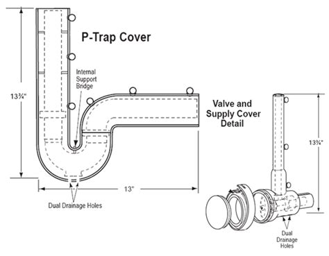 kitchen sink p trap size sink injury prevention products for the safety of 8521