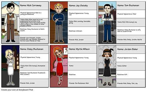 the great gatsby character quotes character descriptions the great gatsby storyboard
