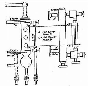 miller furnace wiring diagrams wiring source With furnace parts diagram further gas furnace parts moreover car ac wiring