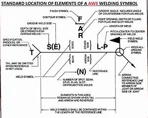 Sheet Metal Tolerance Standards