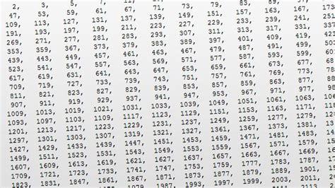 mysterioeses primzahlen raetsel geloest