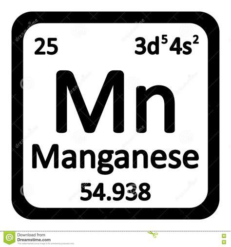 Manganese Protons by Periodic Table Element Manganese Icon Stock Illustration